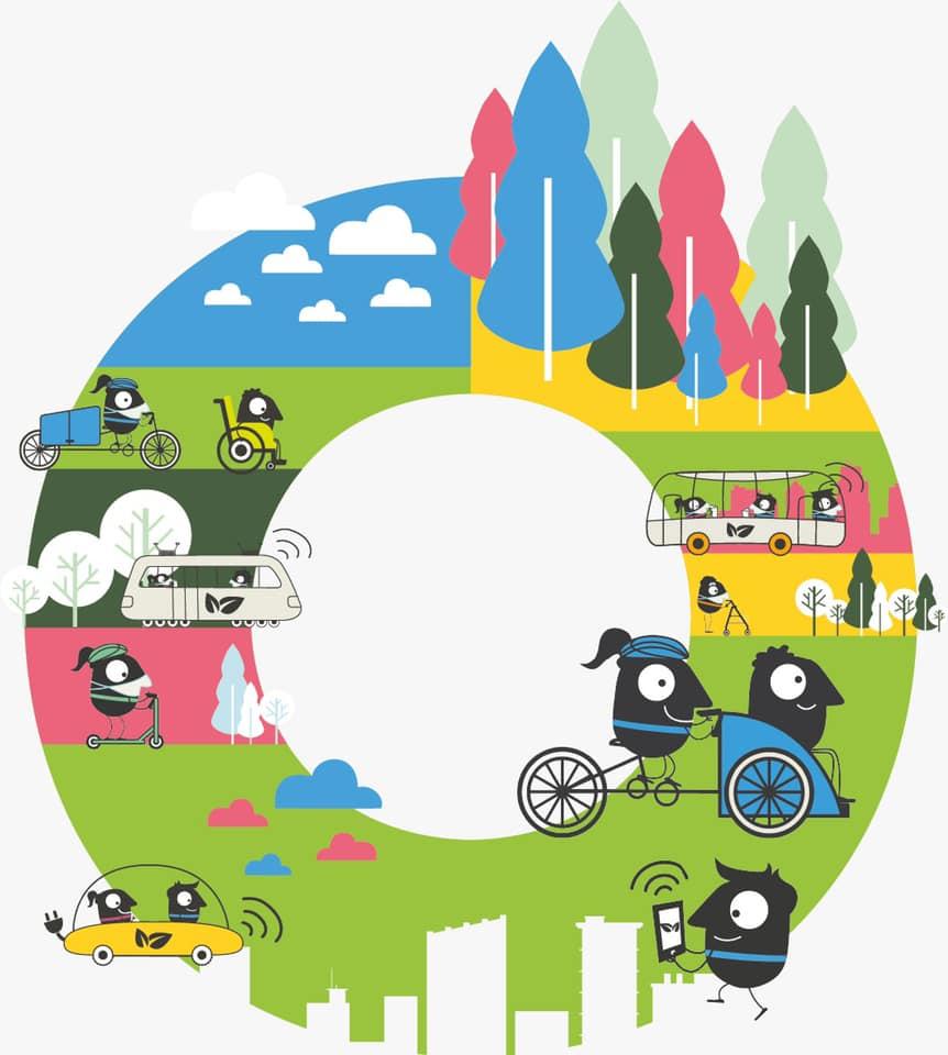 Comune di Palermo - Settimana Europea della Mobilità Sostenibile