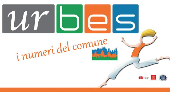 Rapporto Urbes 2015 - Il benessere equo e sostenibile a Palermo
