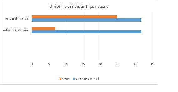 Comune di Palermo - Bilancio Sociale 552f97c460c4
