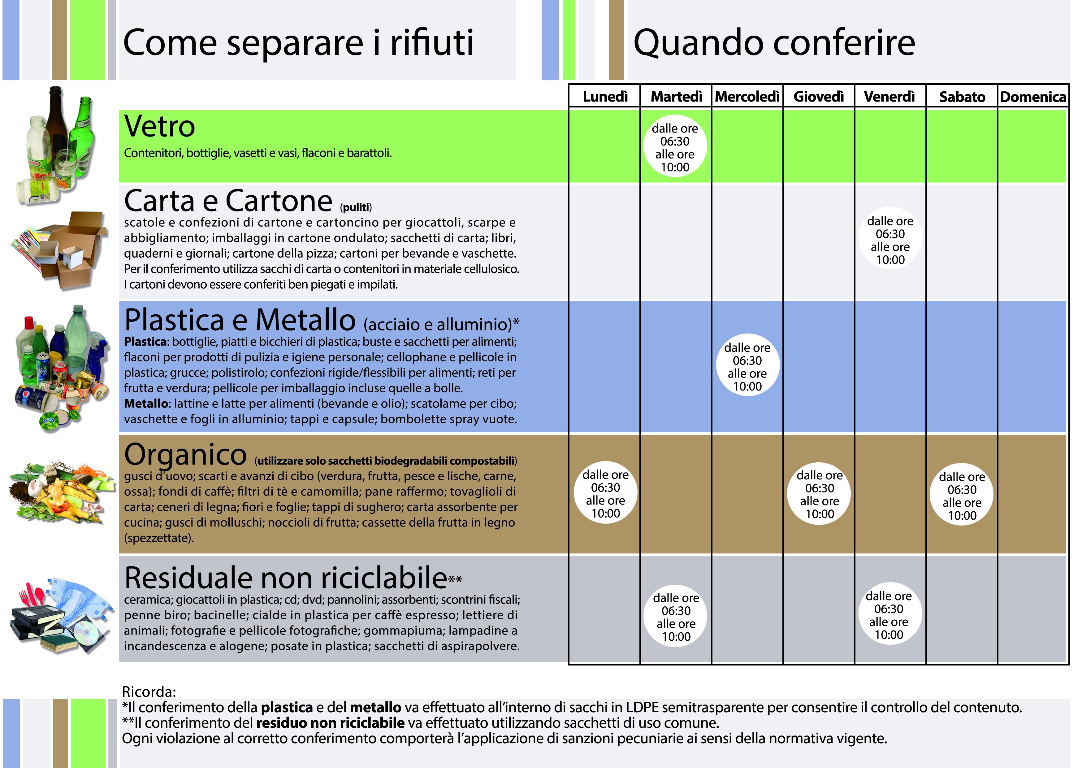 ampia selezione di design prezzo speciale per sentirsi a proprio agio Comune di Palermo - Borgo Molara si differenzia. Da ieri ...