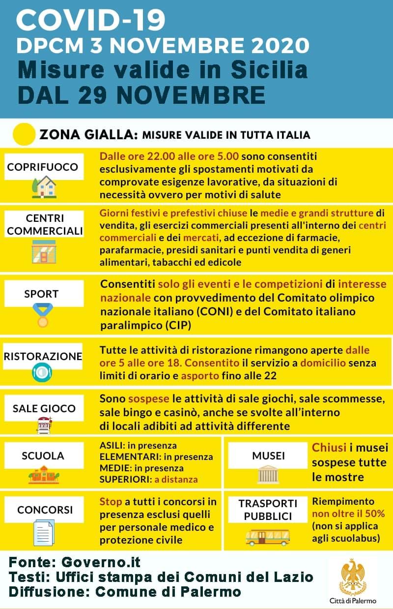 Le nuove norme sul Covid valide in Sicilia dal 29 novembre