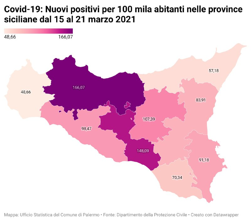 Covid-19. Il report sull'andamento della pandemia in Sicilia